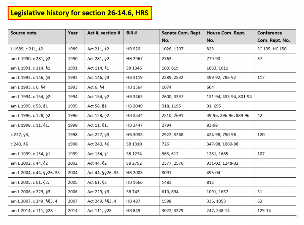 Chart showing the legislative history for section 26-14.6, Hawaii Revised Statutes.